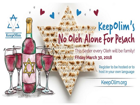 keep olim jerusalemfutee
