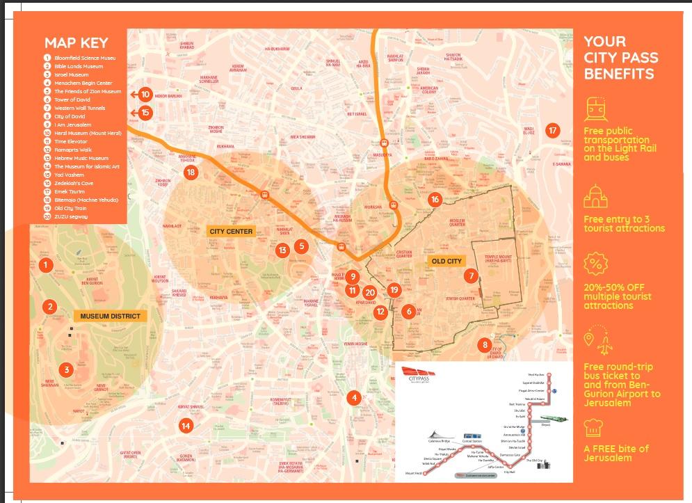 jlm citypass map