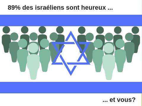 population israélien