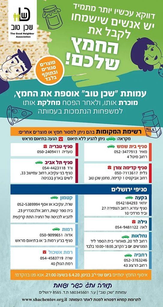 collecte hametz 2020
