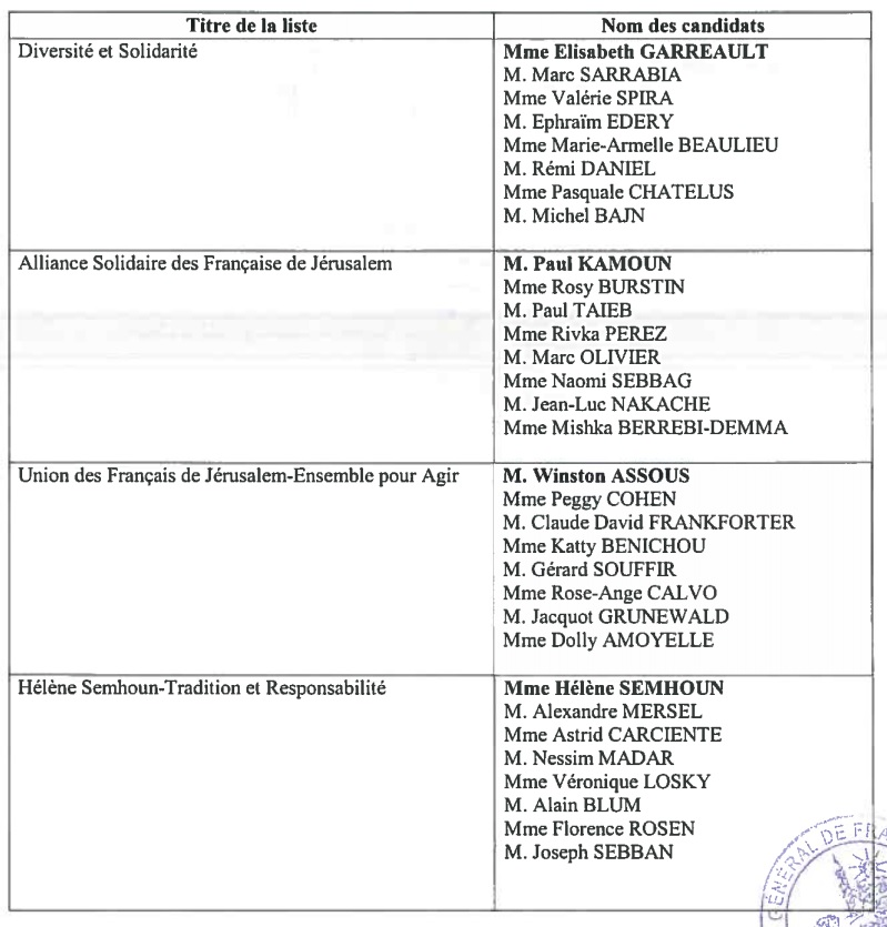 liste 1 conseillers consulaires