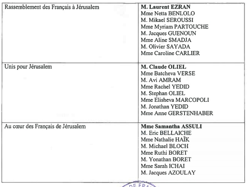 liste 2 conseillers consulaires